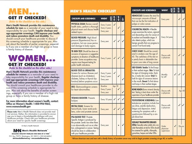 mens health screening chart